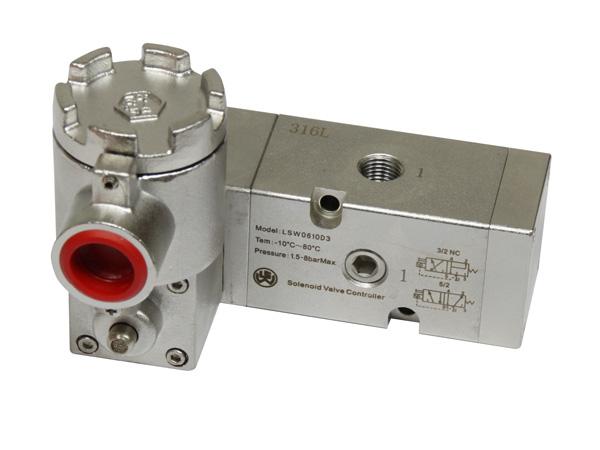 316L不锈钢隔爆电磁阀EXDIICT6LSW0610D3